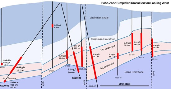 Contact Gold Hits 2.18 g/t Oxide Au over 28 Metres at the Green Springs Gold Project, Nevada