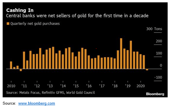 Gold Remains The Best Pandemic Insurance