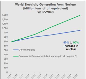 Centrus Energy: An Interesting Play On Uranium