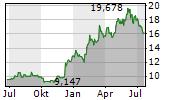 Azarga Uranium Corp.: Azarga Uranium Included in Index Composition for Global X Uranium ETF