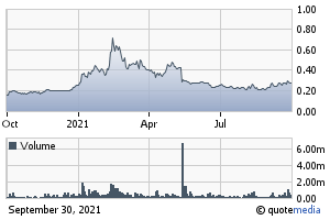 Will This Canadian REE Company Decide to Advance Its Athabascan Uranium Projects?